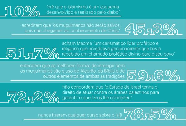 infografico_360