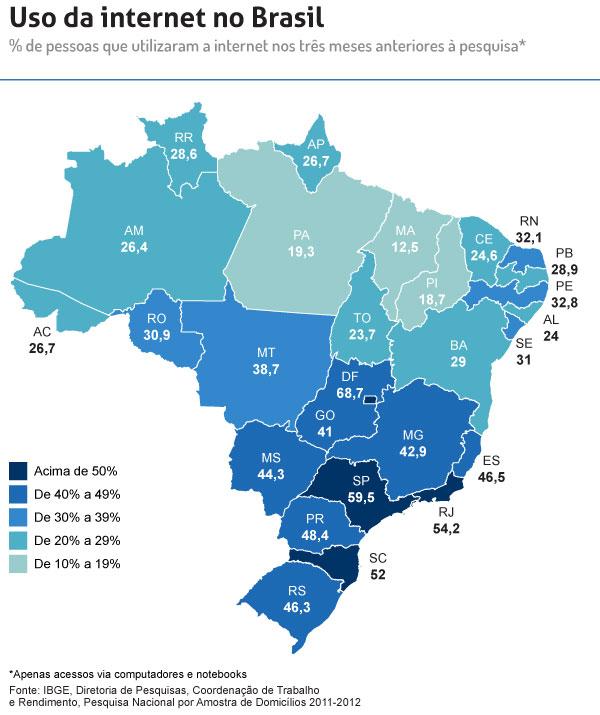 internet_no_brasil