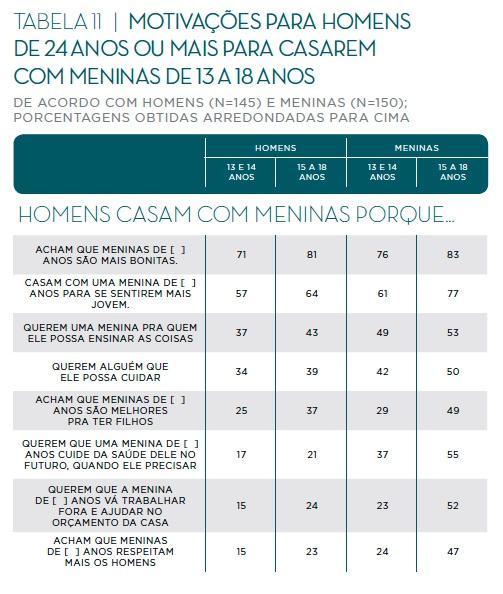 pesquisa_gravidez_graf2